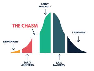 Chasm-Curve-01-640x489