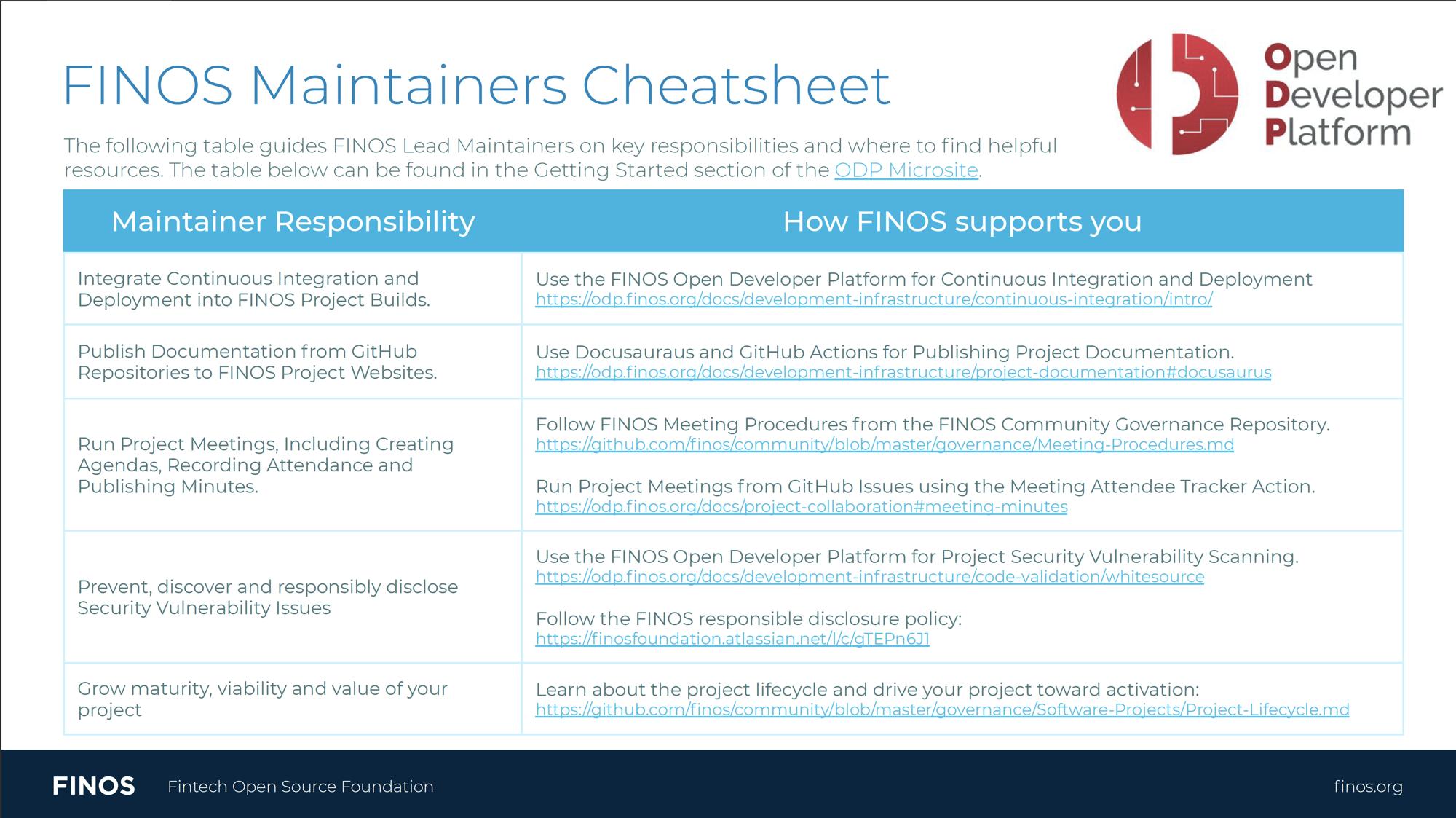 FINOS Maintainers Cheatsheet